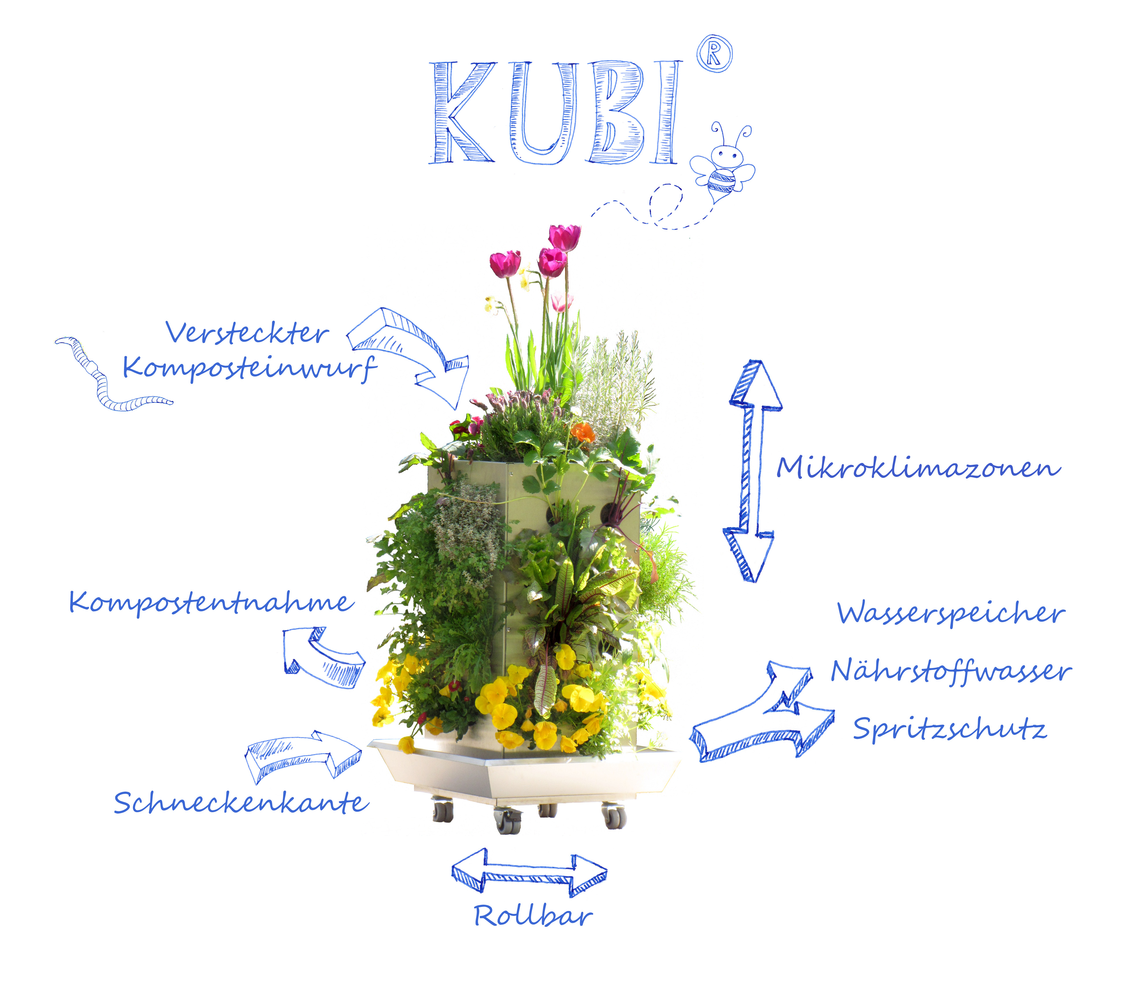 Vertikales Hochbeet mit Bewässerung und Kompostierung KUBI